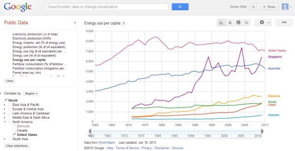 energy per capita